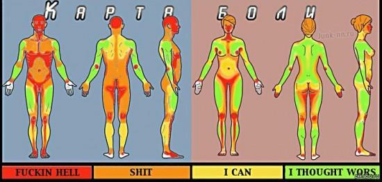 карта болезненности тату на теле