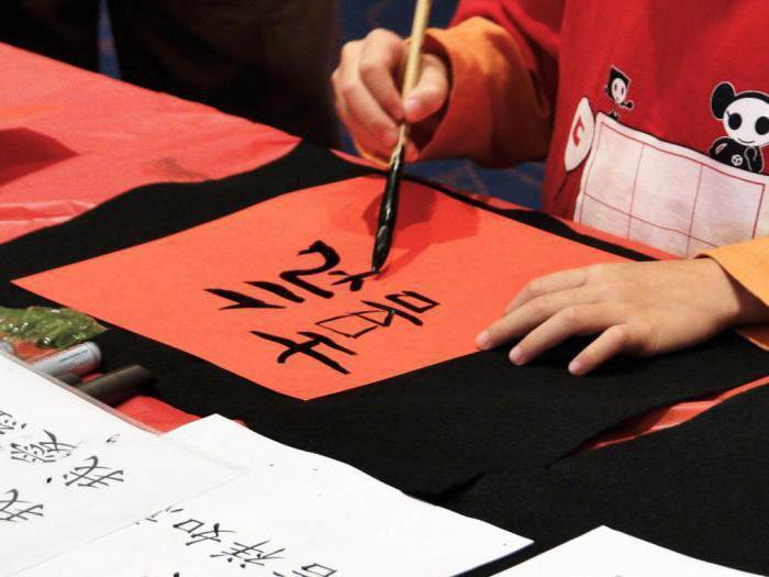 китайские иероглифы с русским переводом